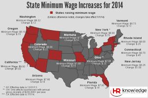 State Minimum Wage Map